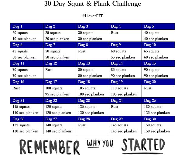 Ik ben #LieverFIT – Squat & Plank challenge